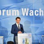 Europa-Forum Wachau 2018